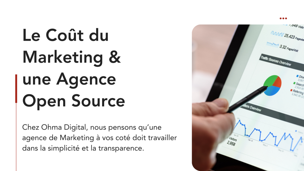 Le Coût du Marketing & une Agence Open Source