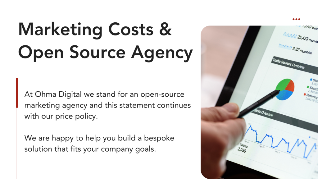 marketing costs and open source agency
