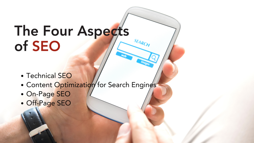 The Four Aspects of SEO