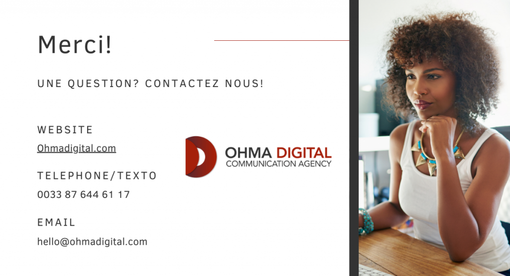 Contact - Ohma Digital
