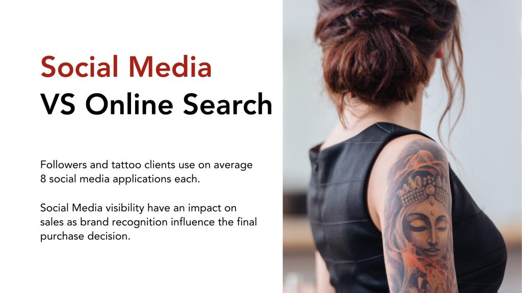 Social Media Guide for Tattoo Artists - Social Media vs Online Search