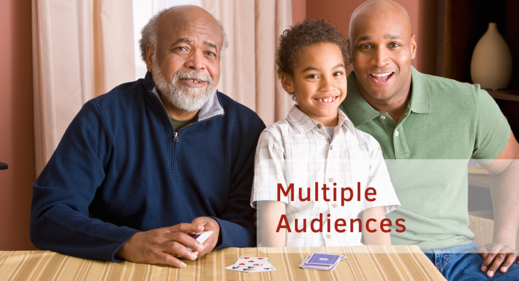 Niche Marketing Examples – Multiple Audiences