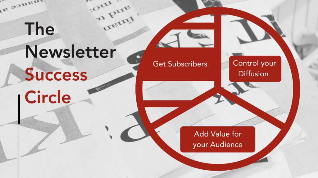 The Newsletter Success Circle