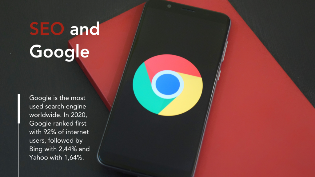 SEO & Google : Google is the most used search engine worldwide.